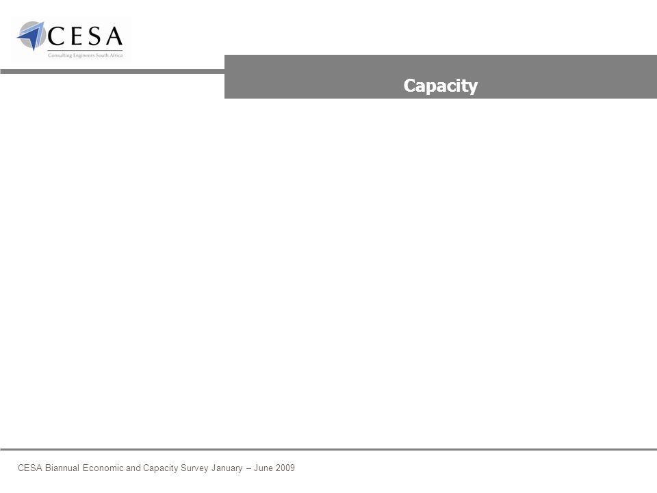 CESA Biannual Economic and Capacity Survey January – June 2009 Capacity