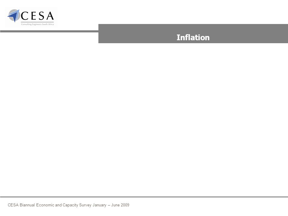 CESA Biannual Economic and Capacity Survey January – June 2009 Inflation