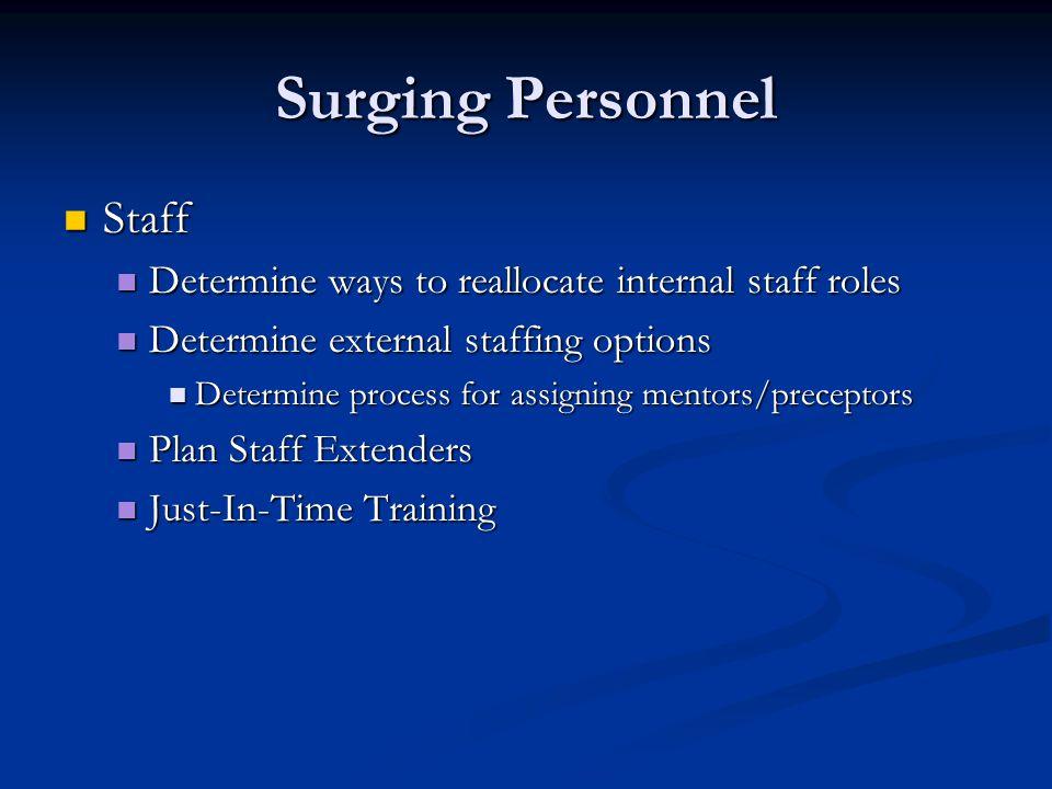 Surging Personnel Staff Staff Determine ways to reallocate internal staff roles Determine ways to reallocate internal staff roles Determine external s
