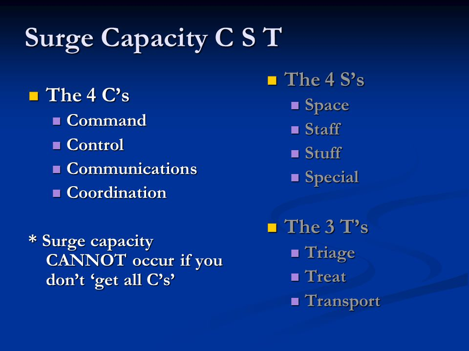 Surge Capacity C S T The 4 Cs The 4 Cs Command Command Control Control Communications Communications Coordination Coordination * Surge capacity CANNOT