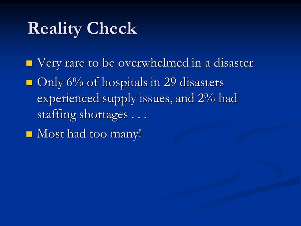 Reality Check Reality Check Very rare to be overwhelmed in a disaster Very rare to be overwhelmed in a disaster Only 6% of hospitals in 29 disasters e