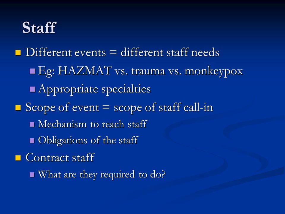 Staff Different events = different staff needs Different events = different staff needs Eg: HAZMAT vs. trauma vs. monkeypox Eg: HAZMAT vs. trauma vs.
