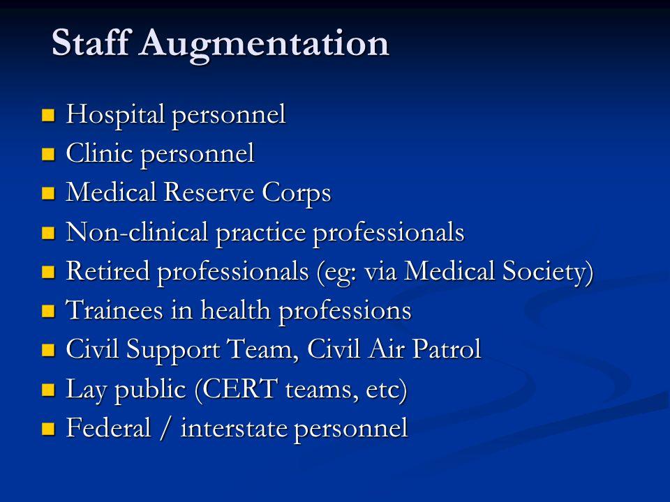 Staff Augmentation Staff Augmentation Hospital personnel Hospital personnel Clinic personnel Clinic personnel Medical Reserve Corps Medical Reserve Co