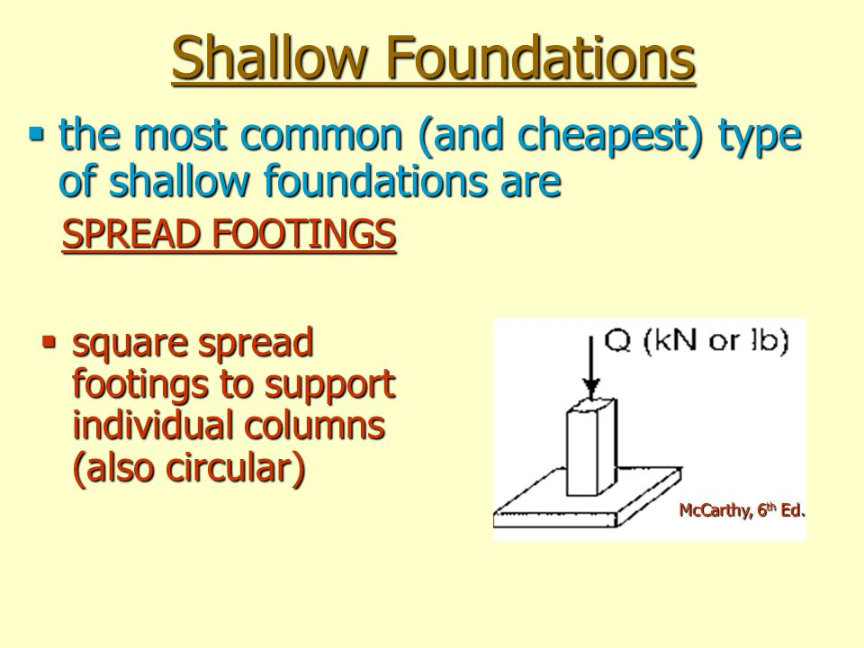 Shallow Foundations the most common (and cheapest) type of shallow foundations are the most common (and cheapest) type of shallow foundations are SPRE
