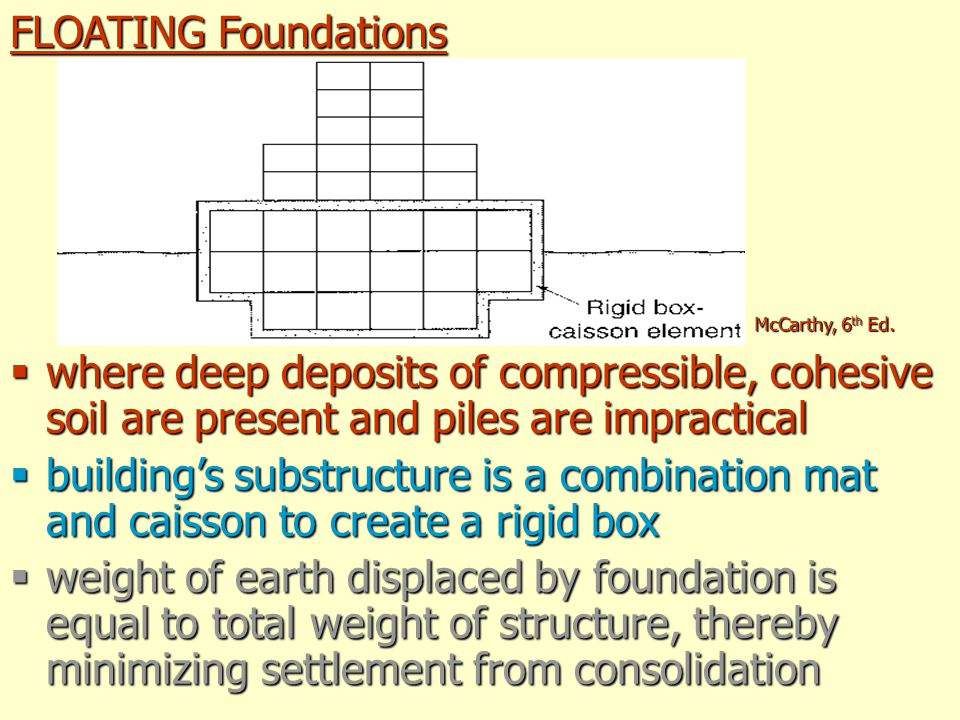 Deep Foundations used when soil near surface has poor load-bearing capacity they transmit load through weak soil strata (overburden) to stronger, load- bearing stratum (eg., bedrock, dense sand and gravel, etc.) loose soil bedrock