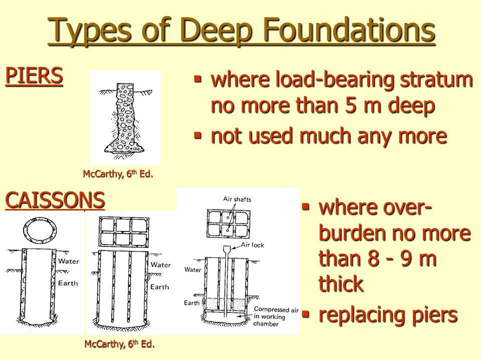 Types of Deep Foundations where load-bearing stratum no more than 5 m deep not used much any more PIERS McCarthy, 6 th Ed. CAISSONS where over- burden
