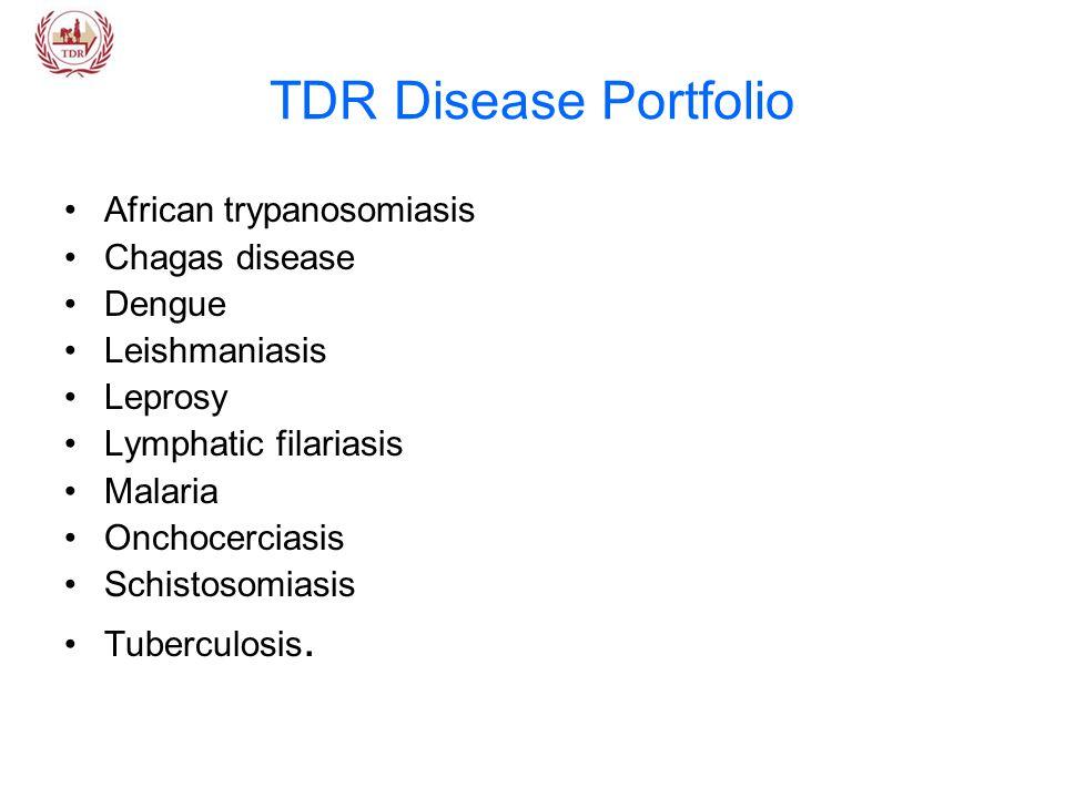 TDR Disease Portfolio African trypanosomiasis Chagas disease Dengue Leishmaniasis Leprosy Lymphatic filariasis Malaria Onchocerciasis Schistosomiasis Tuberculosis.