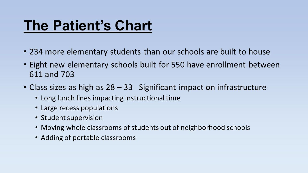 234 more elementary students than our schools are built to house Eight new elementary schools built for 550 have enrollment between 611 and 703 Class sizes as high as 28 – 33 Significant impact on infrastructure Long lunch lines impacting instructional time Large recess populations Student supervision Moving whole classrooms of students out of neighborhood schools Adding of portable classrooms The Patients Chart