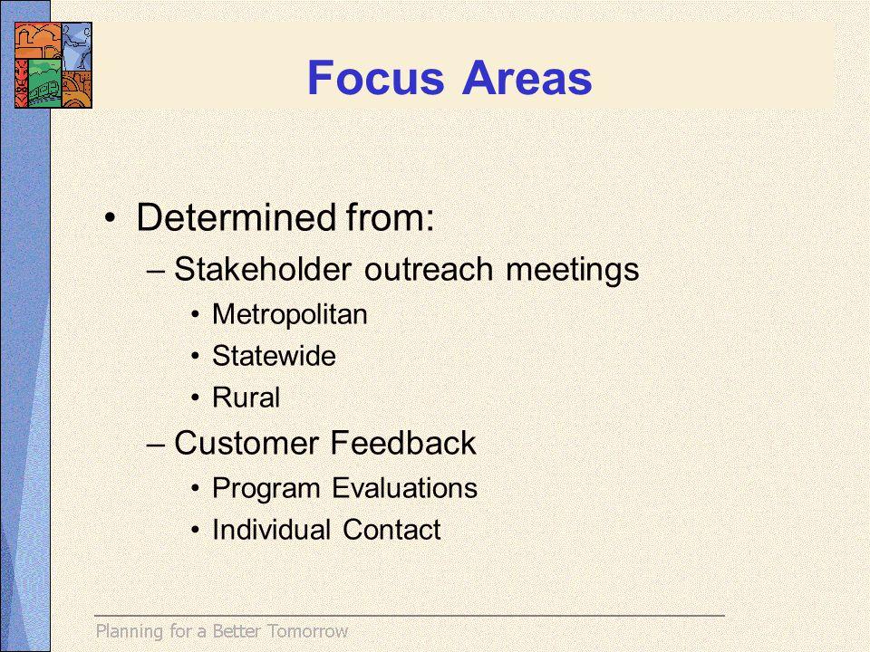 Peer Program Coordinators FHWA: Sherry Ways, (202) 366-1587 FTA: Carolyn Mulvihill, (202) 366-2258