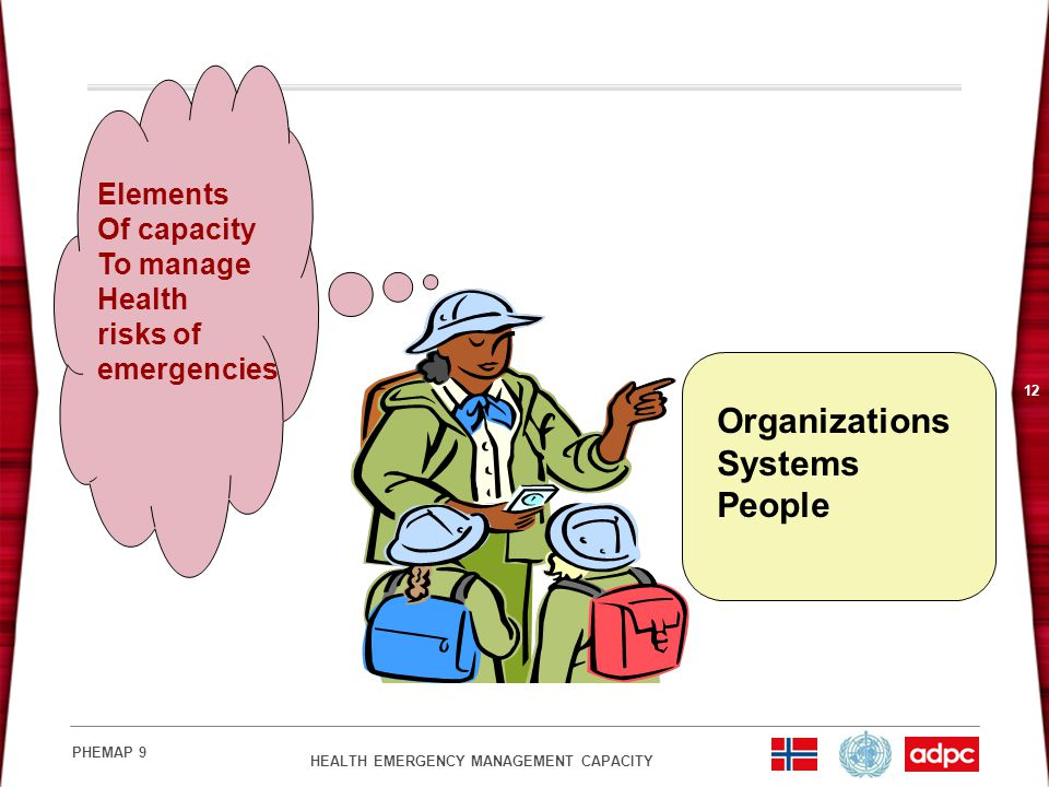 HEALTH EMERGENCY MANAGEMENT CAPACITY PHEMAP 9 12 Elements Of capacity To manage Health risks of emergencies Organizations Systems People