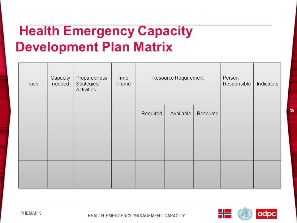HEALTH EMERGENCY MANAGEMENT CAPACITY PHEMAP 9 35 Health Emergency Capacity Development Plan Matrix