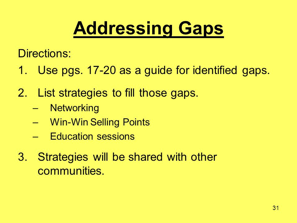 31 Addressing Gaps Directions: 1.Use pgs. 17-20 as a guide for identified gaps. 2.List strategies to fill those gaps. –Networking –Win-Win Selling Poi