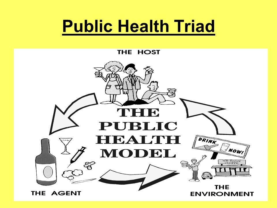 7 Public Health Triad