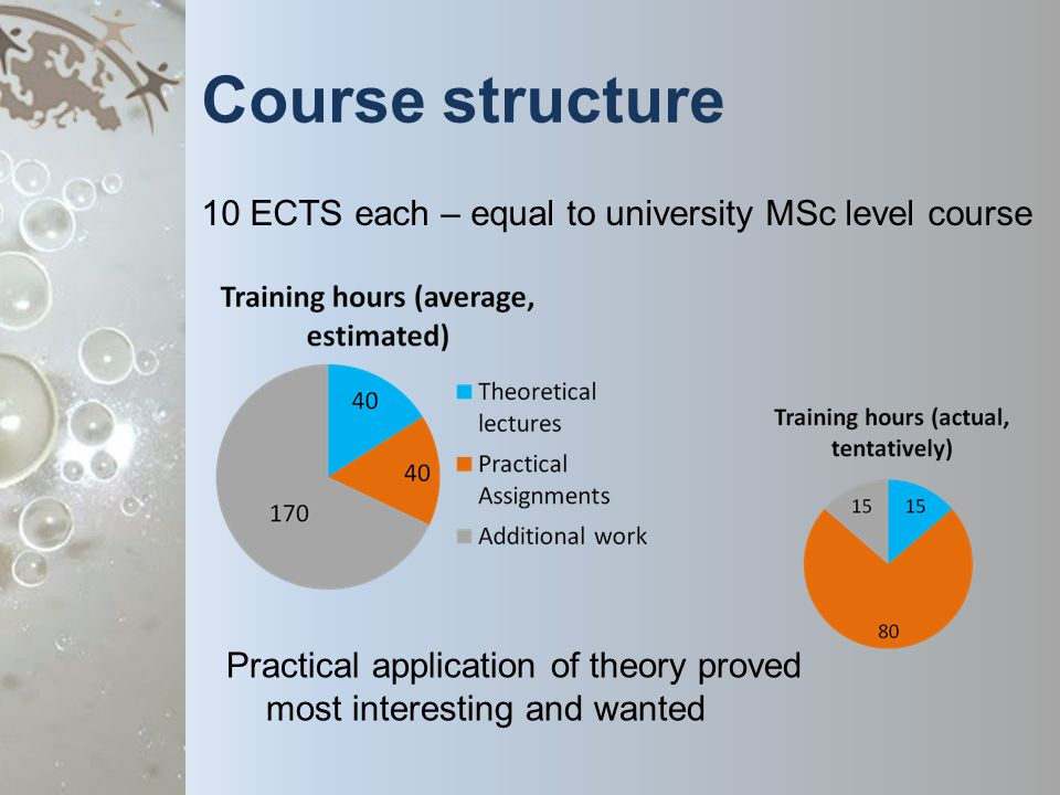 Course structure 10 ECTS each – equal to university MSc level course Practical application of theory proved most interesting and wanted