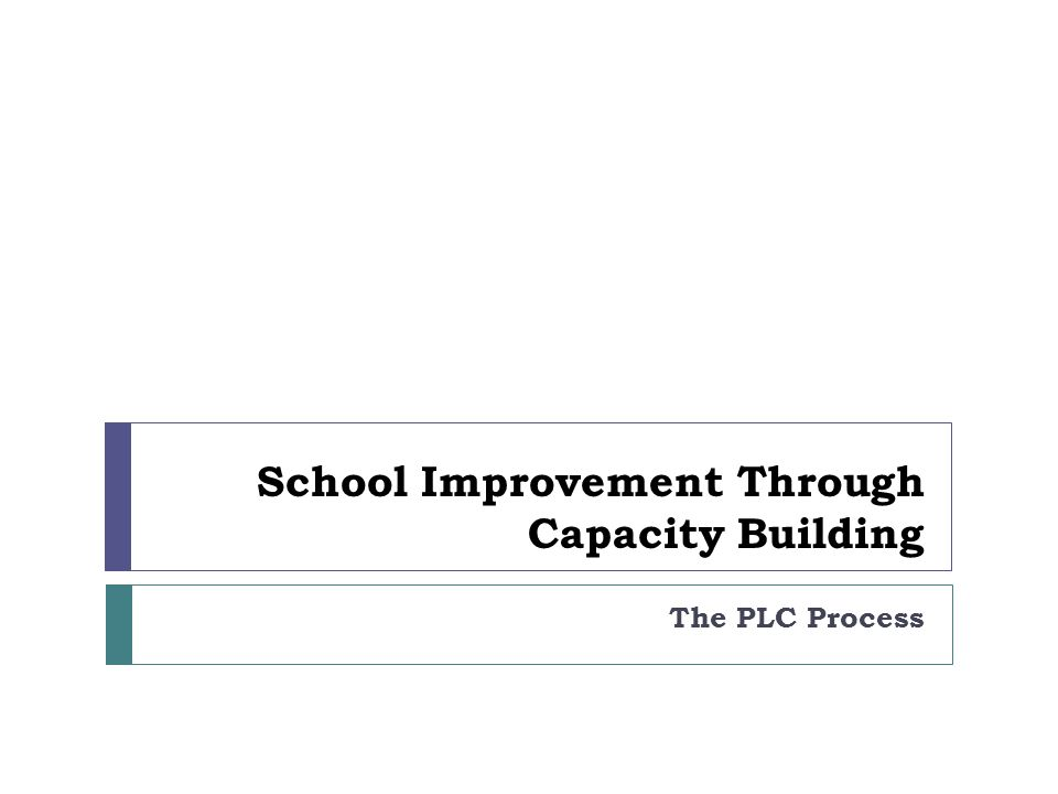 School Improvement Through Capacity Building The PLC Process