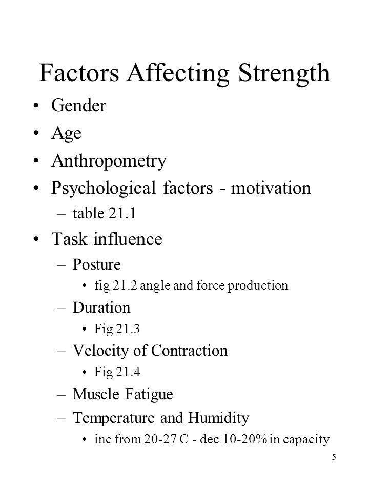 5 Factors Affecting Strength Gender Age Anthropometry Psychological factors - motivation –table 21.1 Task influence –Posture fig 21.2 angle and force