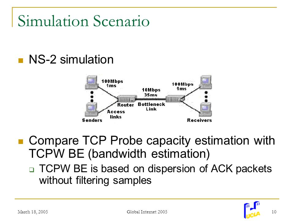 March 18, 2005 Global Internet 2005 10 Simulation Scenario NS-2 simulation Compare TCP Probe capacity estimation with TCPW BE (bandwidth estimation) TCPW BE is based on dispersion of ACK packets without filtering samples