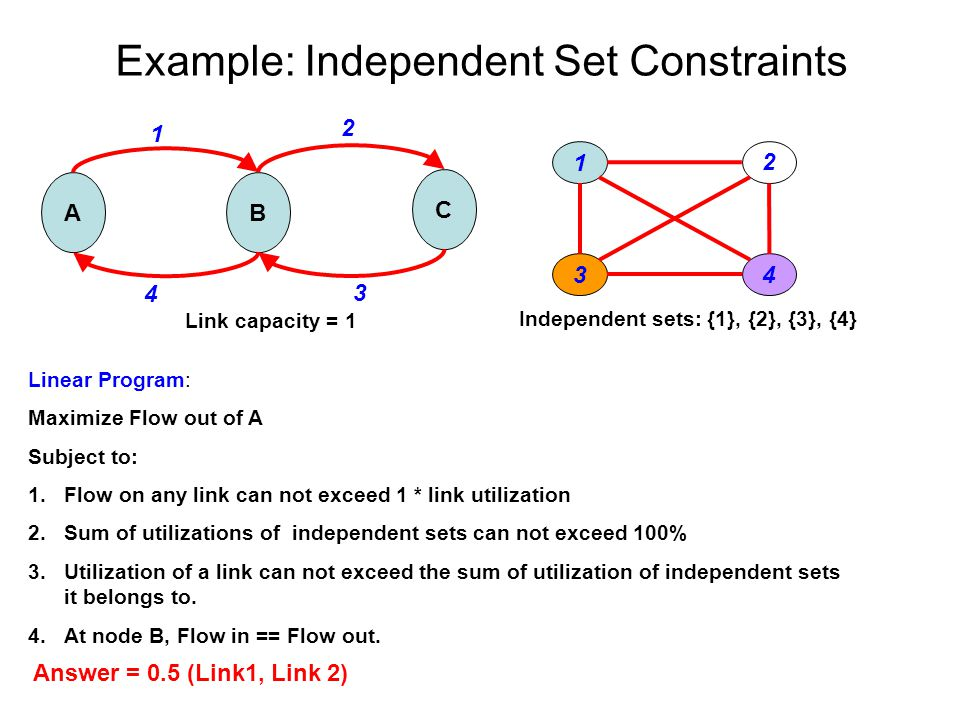 Example: Independent Set Constraints Link capacity = 1 Linear Program: Maximize Flow out of A Subject to: 1.Flow on any link can not exceed 1 * link utilization 2.Sum of utilizations of independent sets can not exceed 100% 3.Utilization of a link can not exceed the sum of utilization of independent sets it belongs to.