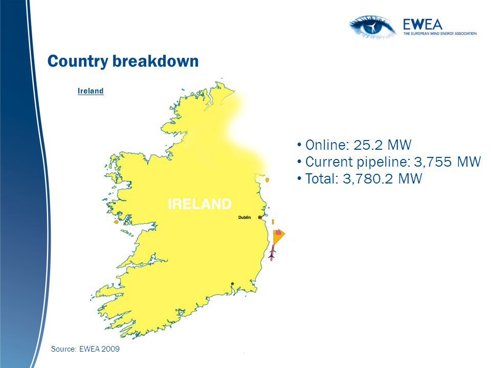 Global cumulative wind power capacity 1990-2007 (MW) Country breakdown Online: 25.2 MW Current pipeline: 3,755 MW Total: 3,780.2 MW Ireland Source: EWEA 2009