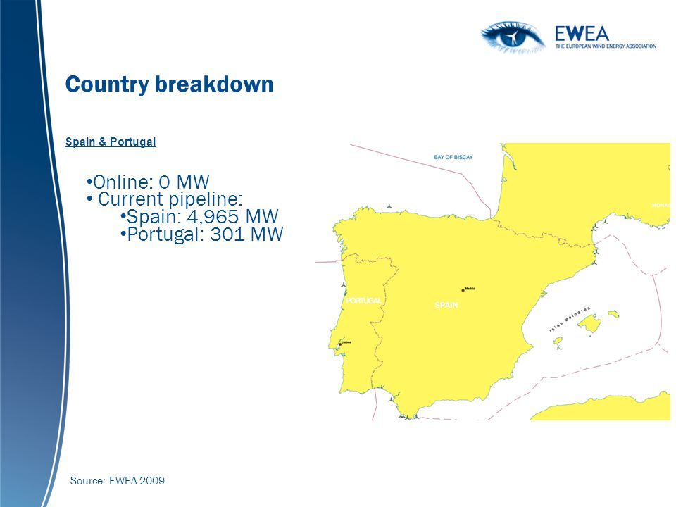 Country breakdown Source: EWEA 2009 Online: 0 MW Current pipeline: Spain: 4,965 MW Portugal: 301 MW Global cumulative wind power capacity Spain & Portugal W)