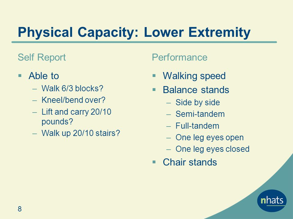 Physical Capacity: Lower Extremity Self Report Able to –Walk 6/3 blocks.