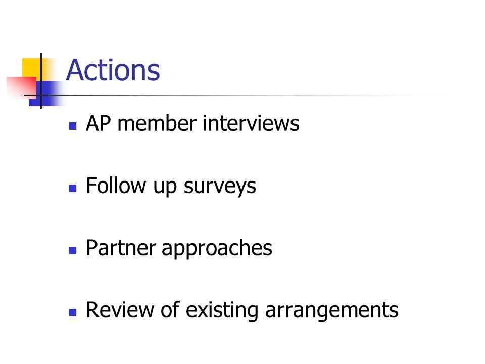 Actions AP member interviews Follow up surveys Partner approaches Review of existing arrangements