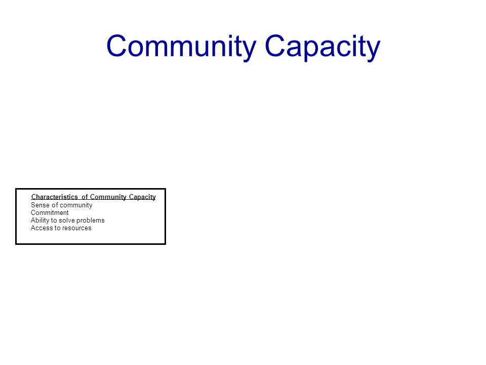 Community Capacity Characteristics of Community Capacity Sense of community Commitment Ability to solve problems Access to resources