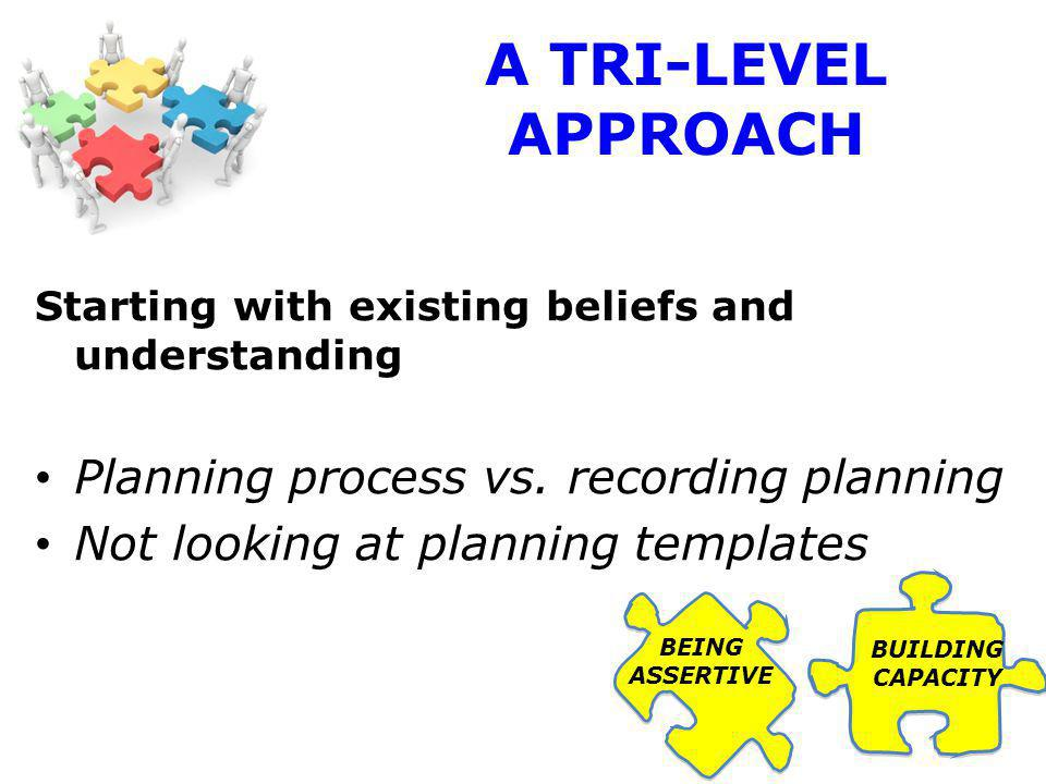 A TRI-LEVEL APPROACH Starting with existing beliefs and understanding Planning process vs.