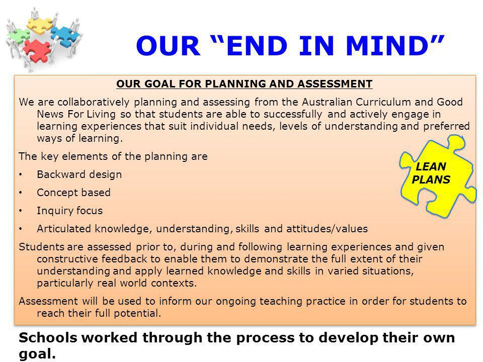 OUR END IN MIND OUR GOAL FOR PLANNING AND ASSESSMENT We are collaboratively planning and assessing from the Australian Curriculum and Good News For Living so that students are able to successfully and actively engage in learning experiences that suit individual needs, levels of understanding and preferred ways of learning.