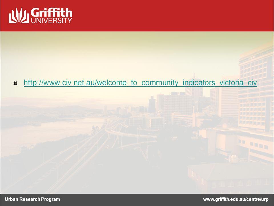 Urban Research Programwww.griffith.edu.au/centre/urp http://www.civ.net.au/welcome_to_community_indicators_victoria_civ