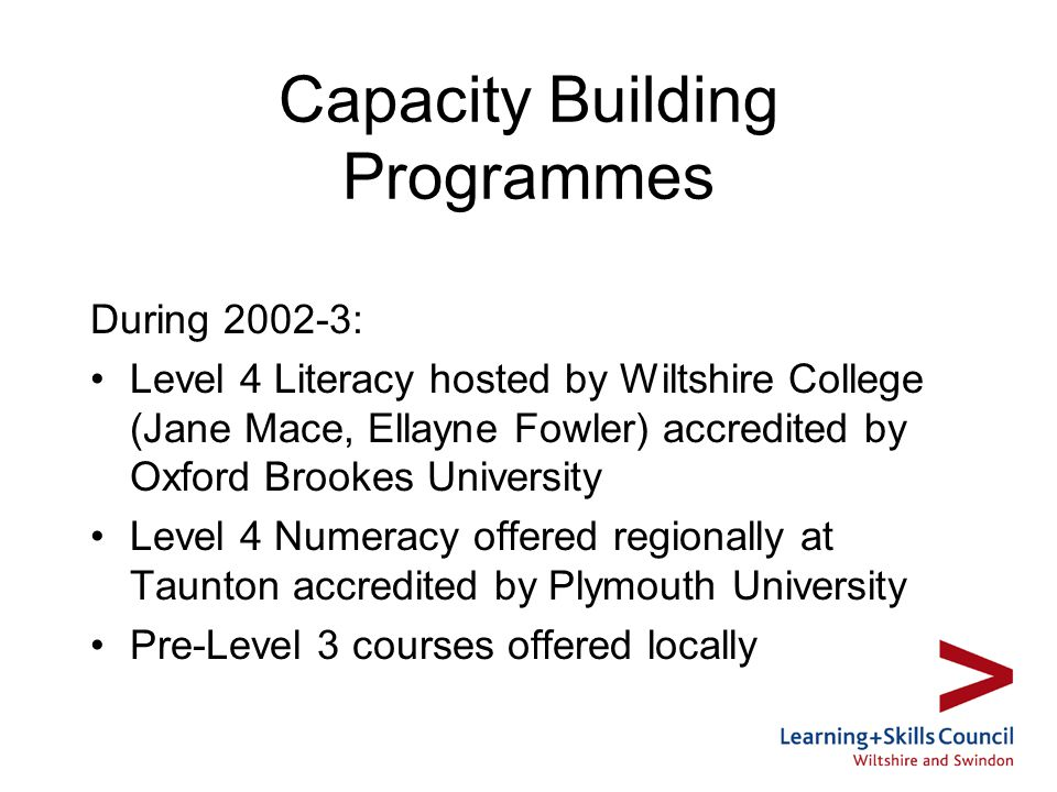 Capacity Building Programmes During 2002-3: Level 4 Literacy hosted by Wiltshire College (Jane Mace, Ellayne Fowler) accredited by Oxford Brookes University Level 4 Numeracy offered regionally at Taunton accredited by Plymouth University Pre-Level 3 courses offered locally