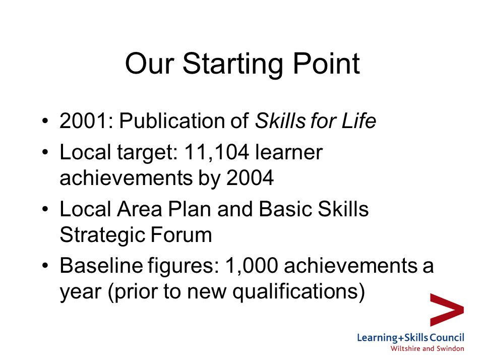 Our Starting Point 2001: Publication of Skills for Life Local target: 11,104 learner achievements by 2004 Local Area Plan and Basic Skills Strategic Forum Baseline figures: 1,000 achievements a year (prior to new qualifications)