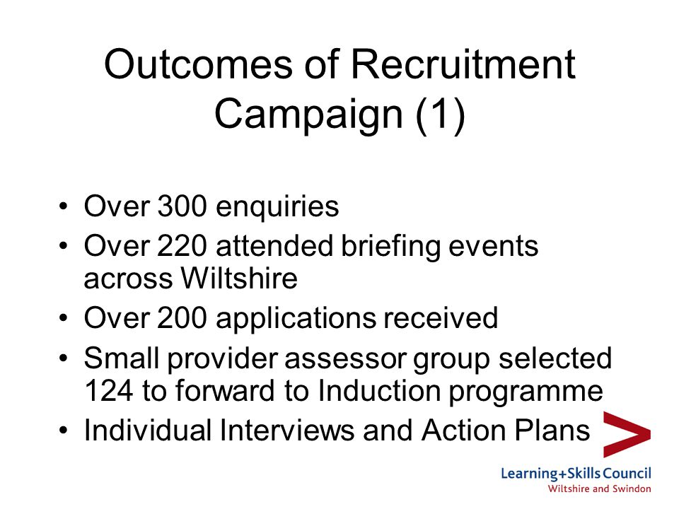 Outcomes of Recruitment Campaign (1) Over 300 enquiries Over 220 attended briefing events across Wiltshire Over 200 applications received Small provider assessor group selected 124 to forward to Induction programme Individual Interviews and Action Plans
