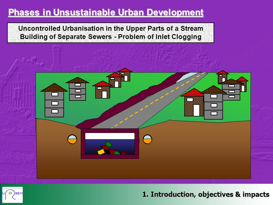 Uncontrolled Urbanisation in the Upper Parts of a Stream Building of Separate Sewers - Problem of Inlet Clogging Phases in Unsustainable Urban Develop