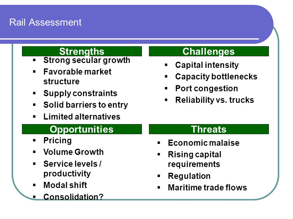 Economic malaise Rising capital requirements Regulation Maritime trade flows Rail Assessment OpportunitiesThreats Strengths Pricing Volume Growth Serv