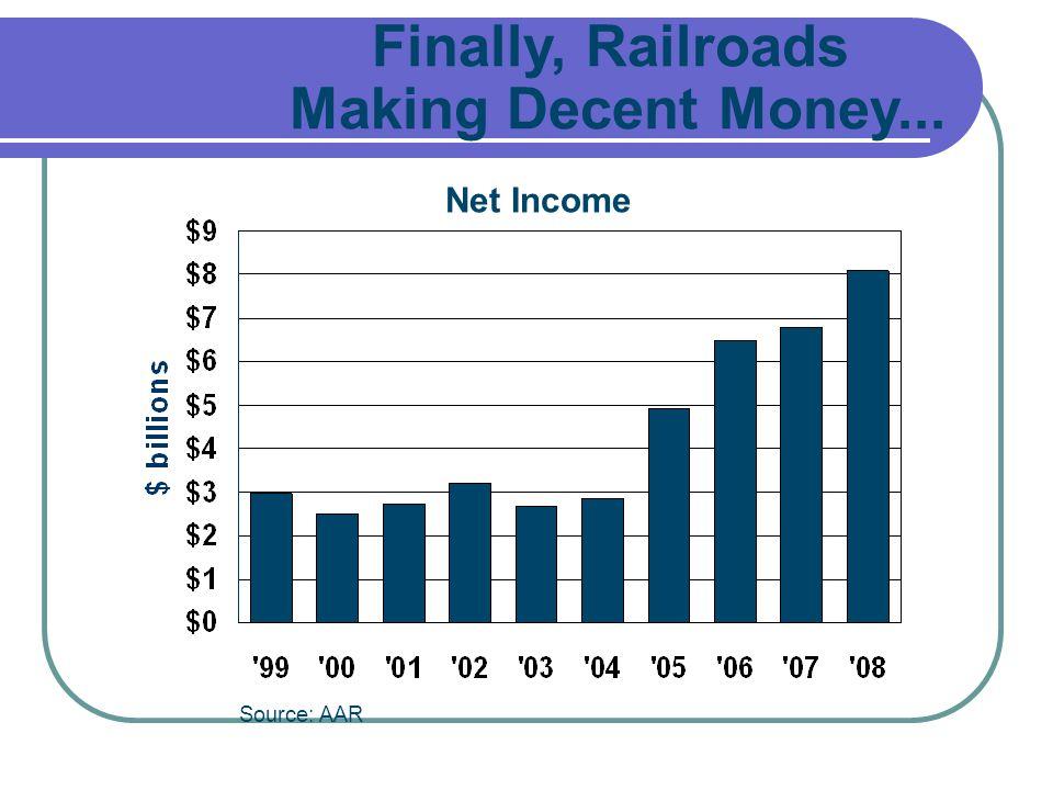 Finally, Railroads Making Decent Money... Net Income Source: AAR