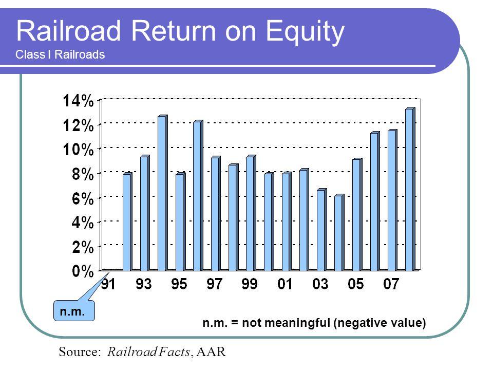 Railroad Return on Equity Class I Railroads Source: Railroad Facts, AAR n.m. n.m. = not meaningful (negative value)