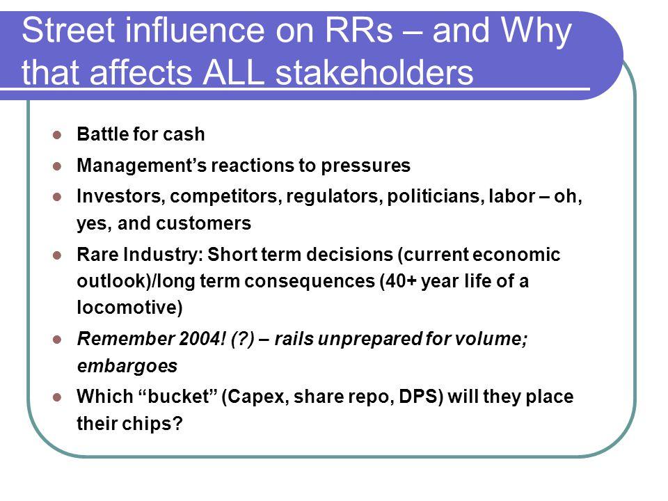 Railroad Return on Equity Class I Railroads Source: Railroad Facts, AAR n.m.