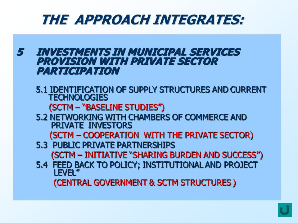 5INVESTMENTS IN MUNICIPAL SERVICES PROVISION WITH PRIVATE SECTOR PARTICIPATION 5.1 IDENTIFICATION OF SUPPLY STRUCTURES AND CURRENT TECHNOLOGIES (SCTM – BASELINE STUDIES) (SCTM – BASELINE STUDIES) 5.2 NETWORKING WITH CHAMBERS OF COMMERCE AND PRIVATE INVESTORS (SCTM – COOPERATION WITH THE PRIVATE SECTOR) (SCTM – COOPERATION WITH THE PRIVATE SECTOR) 5.3 PUBLIC PRIVATE PARTNERSHIPS (SCTM – INITIATIVE SHARING BURDEN AND SUCCESS) (SCTM – INITIATIVE SHARING BURDEN AND SUCCESS) 5.4 FEED BACK TO POLICY; INSTITUTIONAL AND PROJECT LEVEL (CENTRAL GOVERNMENT & SCTM STRUCTURES ) (CENTRAL GOVERNMENT & SCTM STRUCTURES ) THE APPROACH INTEGRATES: