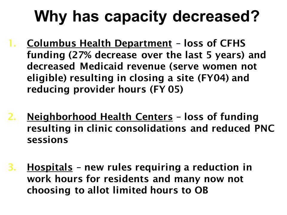 Why has capacity decreased.