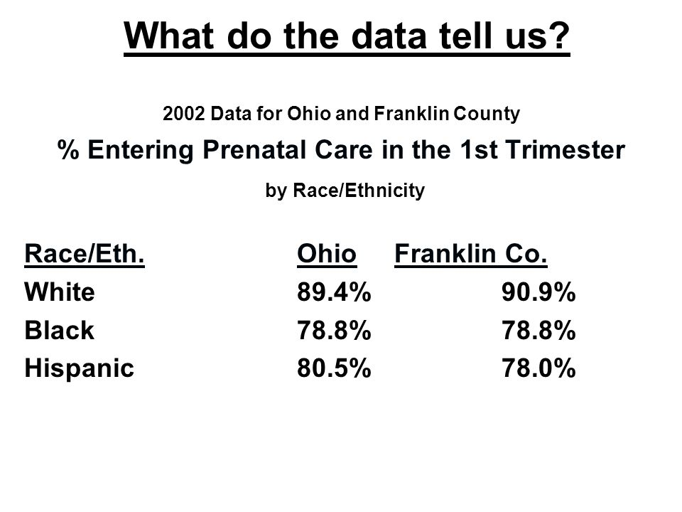 What do the data tell us.