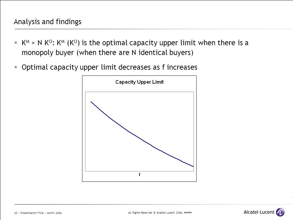 All Rights Reserved © Alcatel-Lucent 2006, ##### 20 | Presentation Title | Month 2006 Analysis and findings K M > N K O : K M (K O ) is the optimal capacity upper limit when there is a monopoly buyer (when there are N identical buyers) Optimal capacity upper limit decreases as f increases