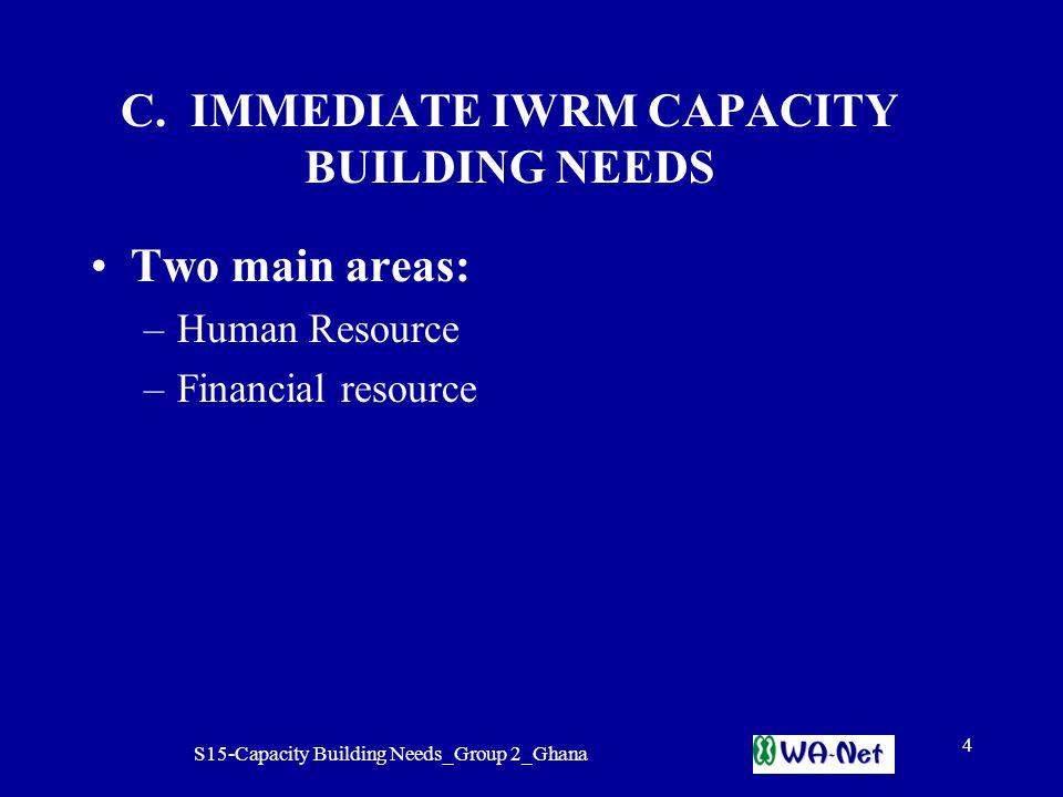 S15-Capacity Building Needs_Group 2_Ghana 4 C.