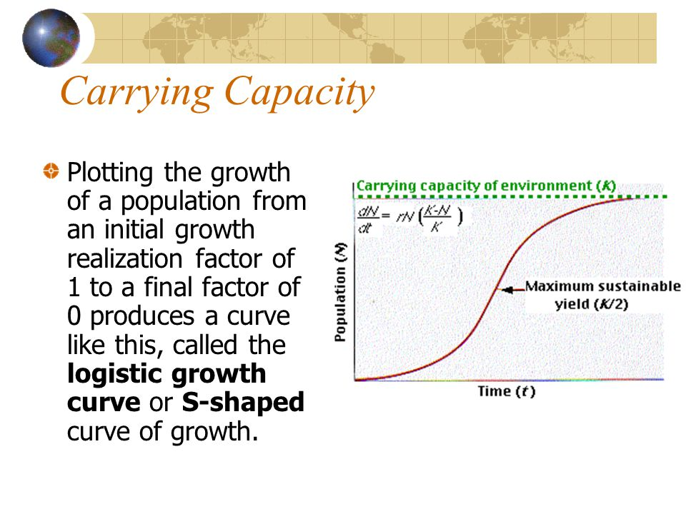 Carrying Capacity Plotting the growth of a population from an initial growth realization factor of 1 to a final factor of 0 produces a curve like this