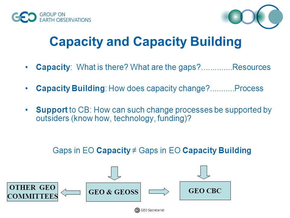 GEO Secretariat The path to sustainability for GEO requires a renewed commitment for capacity building and understanding of user needs… GEO Report on progress 2007