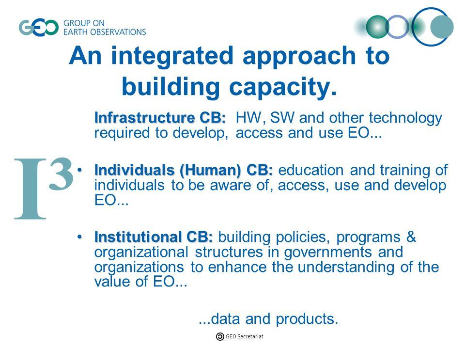 GEO Secretariat Analyze & Interpret Integrate & Use Access & Retrieve Contribute An END 2 END Approach to building capacity for