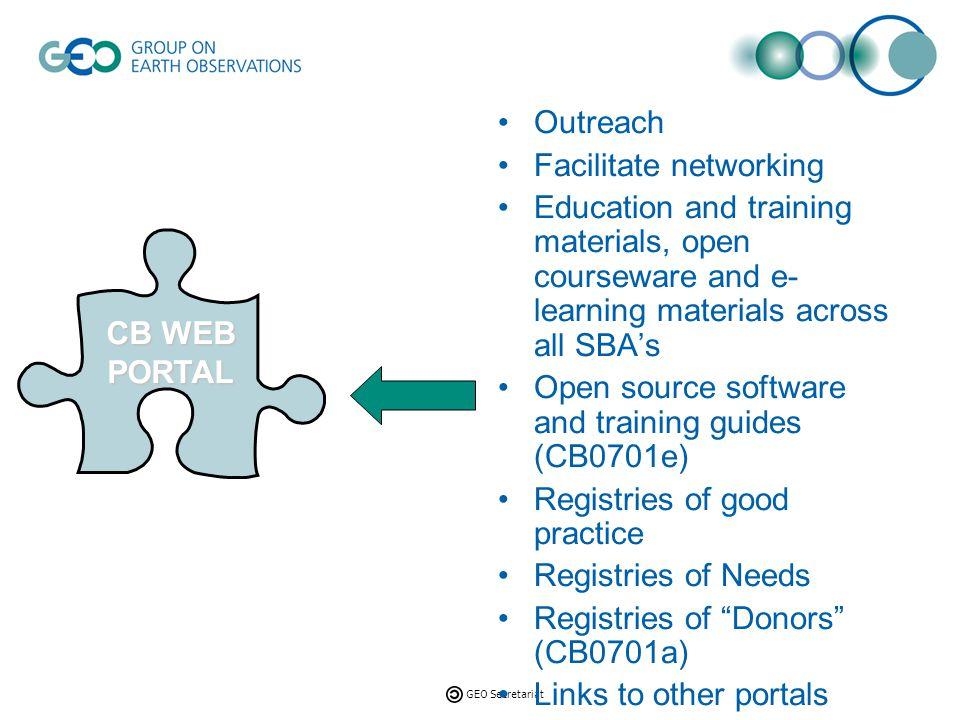 GEO Secretariat Register of Good Practice GEO WORK PLAN CB WEB PORTAL REGISTRY OF CAPACTY BUILDING NEEDS GAPS Survey & Other info