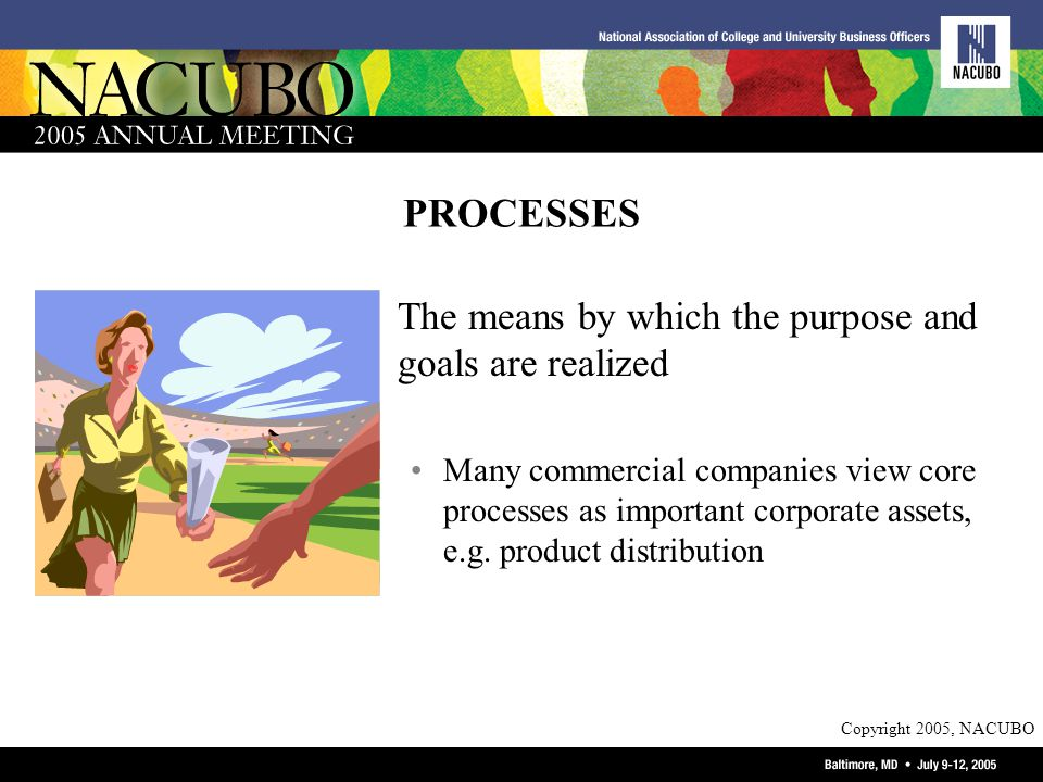 Copyright 2005, NACUBO PROCESSES The means by which the purpose and goals are realized Many commercial companies view core processes as important corporate assets, e.g.