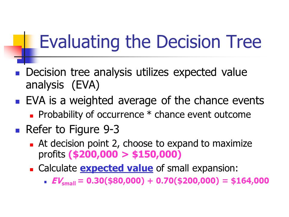 Evaluating the Decision Tree Decision tree analysis utilizes expected value analysis (EVA) EVA is a weighted average of the chance events Probability