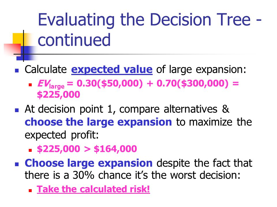 Evaluating the Decision Tree - continued Calculate expected value of large expansion: EV large = 0.30($50,000) + 0.70($300,000) = $225,000 At decision
